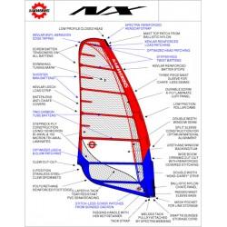 Sailworks NX  7.2 m2